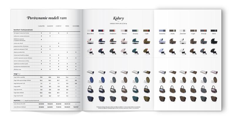 nav-katalog-produktowy-6
